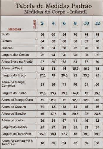 tabela de medidas para roupas de croche infantil - Pesquisa Google