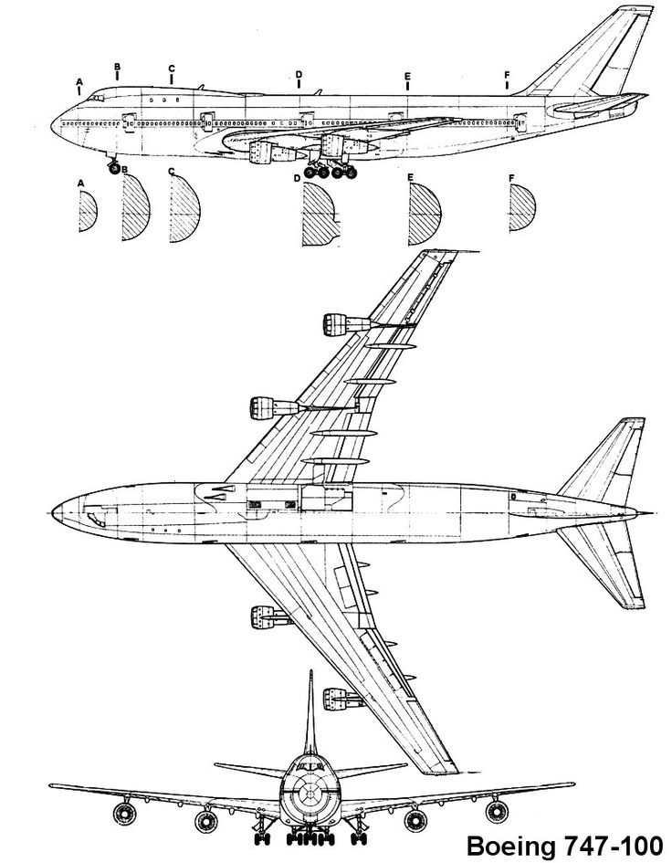 b747_3v.jpg (797×1024)