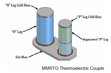Thermoelectric couple