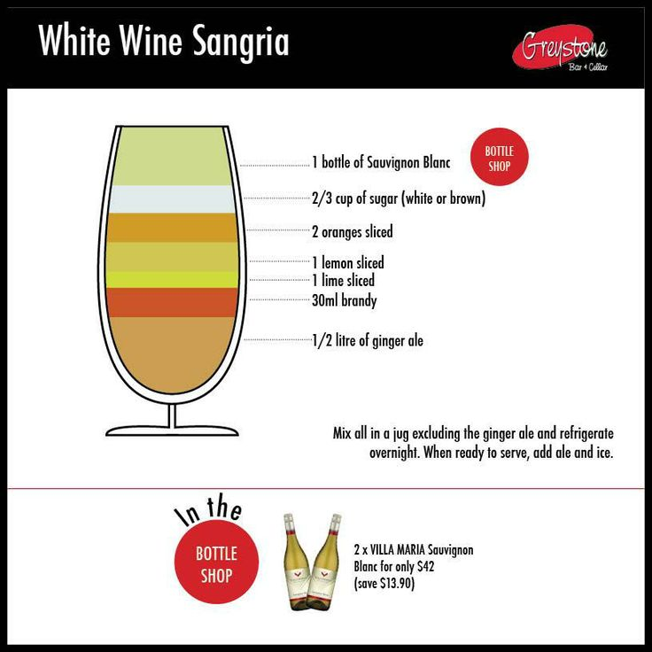 Have you seen our May bottle shop deals? Why not take advantage of our Villa Maria special with this sangria recipe!