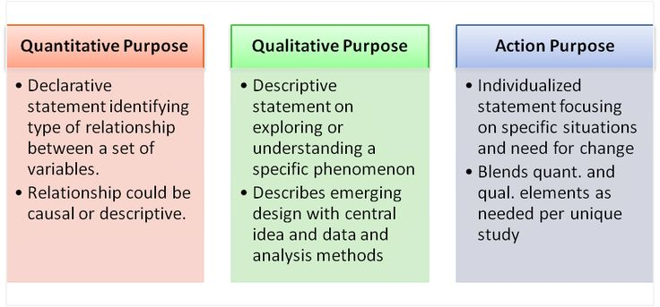 Curriculum and instruction statement of purpose