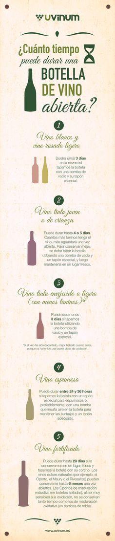 ¿Cuánto tiempo puede durar una botella de vino abierta?