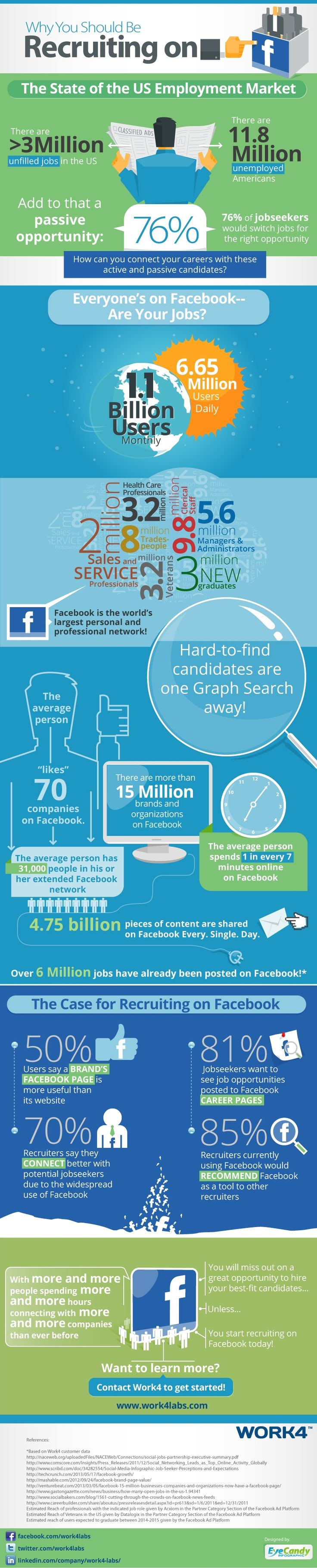 Infographics About Social Recruiting
