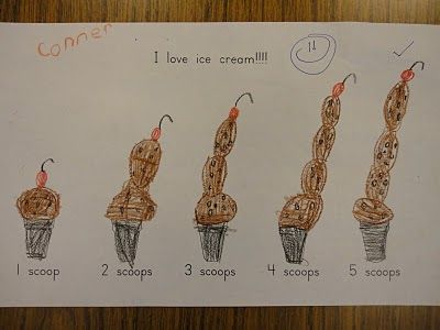 """Fun idea for teaching """"one more"""" or """"one less"""" - scoops of ice cream! (would have them fill in """"one more than 2 is ____"""" and """"2 + 1 = _____"""") ...would also be fun for a one more/one less math center"""