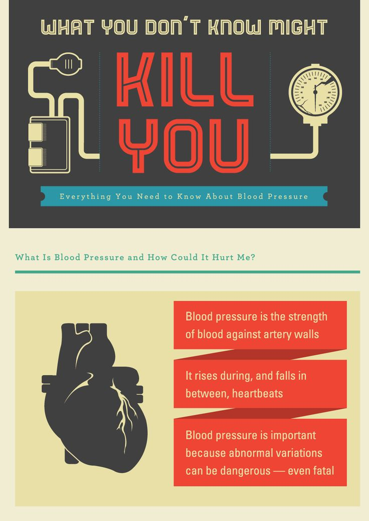 Best High Blood PressureHypertension Images On