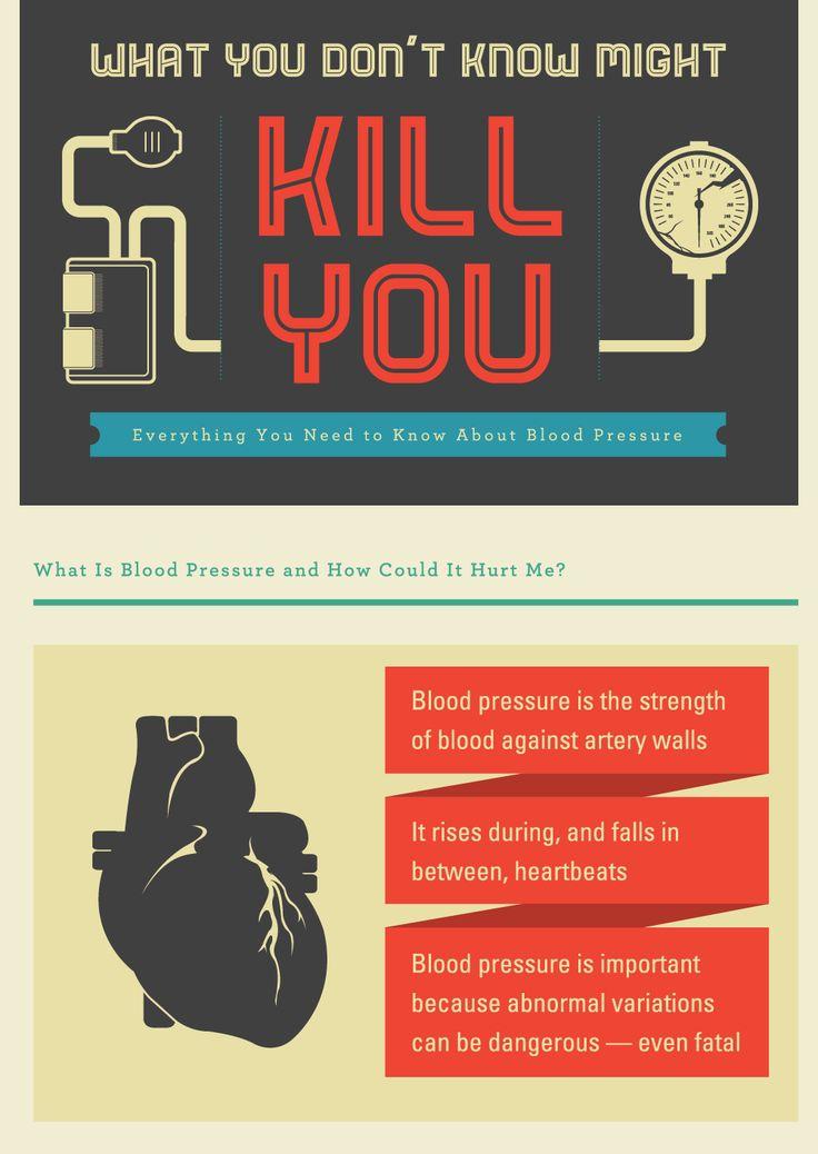 Ramipril Blood Pressure Too Low