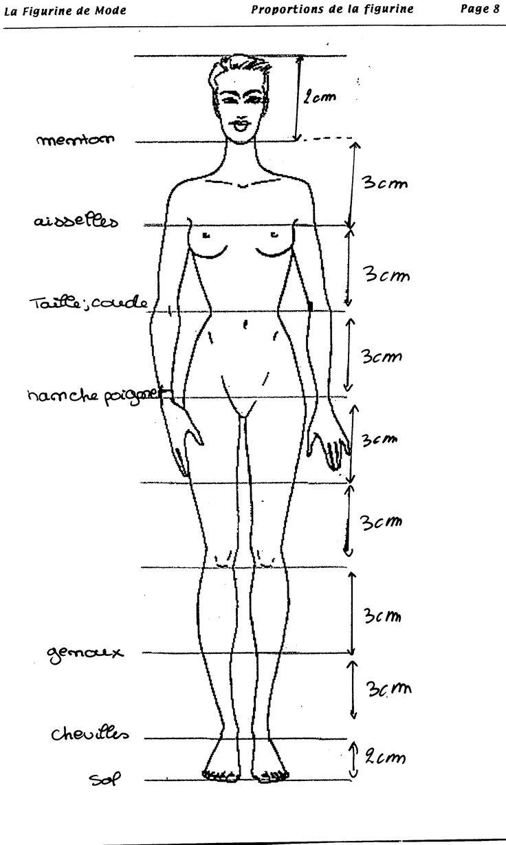 croquis mannequin à imprimer design - Recherche Google | Dessin de mode, Dessin stylisme, Dessin ...