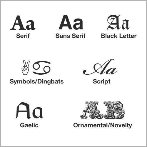 A Quick Guide to Better Typography: Part II -