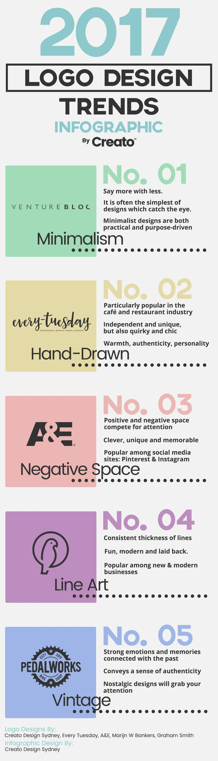 5 Logo Design Trends Taking Charge in 2017 [Infographic]