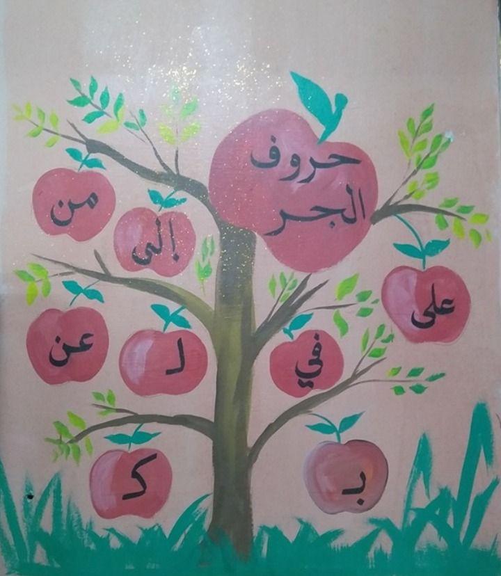 تزيين الفصل حروف الجر Alphabet Learning Projects