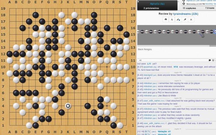 ONE: Aún ha esperanza en la inteligencia humana, después de perder 3 partidas consecutivas, el campeón de Go derrota a AlphaGo