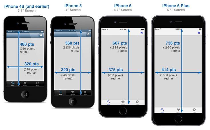 iPhone Development 101: Sizes of iPhone UI Elements