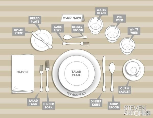 1000 images about table etiquette on pinterest Dinner table setting pictures
