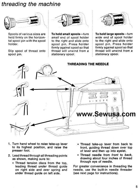 Cool Singer 756 Threading Diagram Free Threading Diagrams From Www Sewusa Wiring Database Rimengelartorg