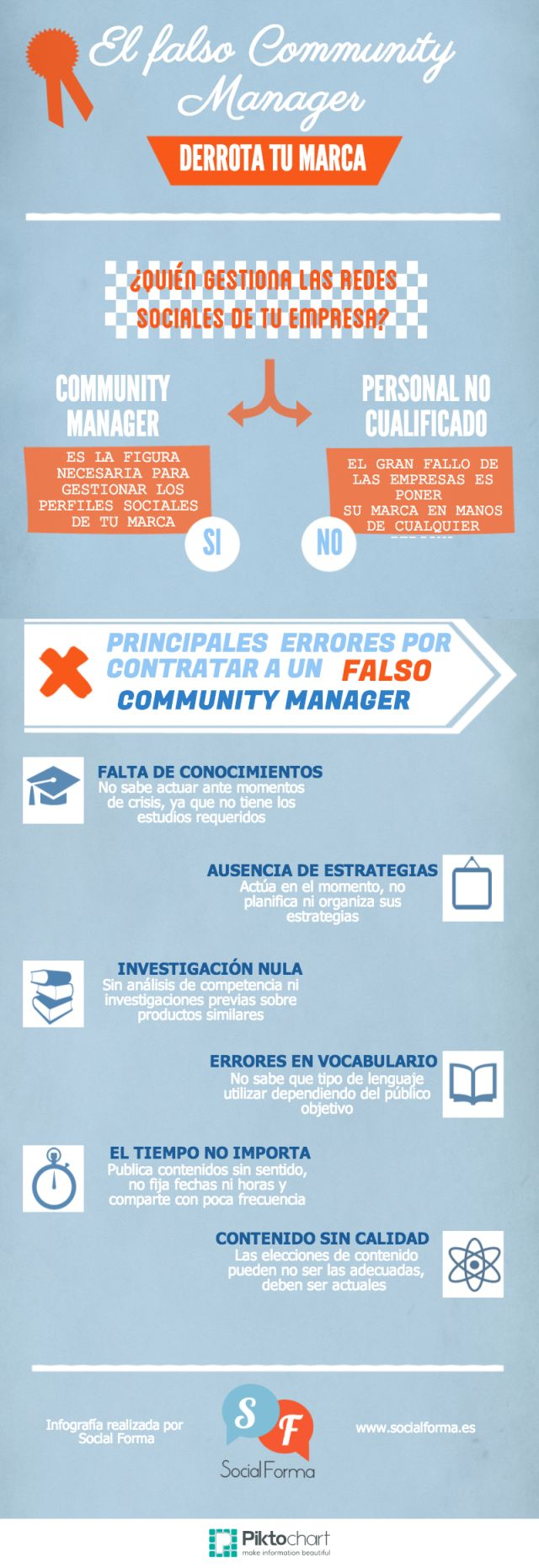 El falso #Community Manager