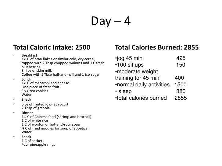2500 calorie diet to lose weight