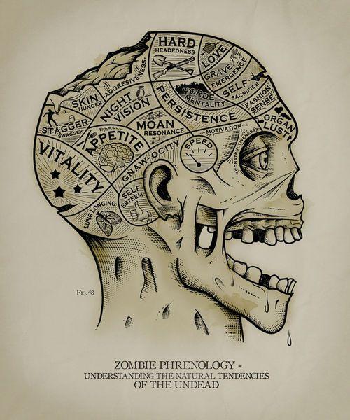 Zombies Phrenology