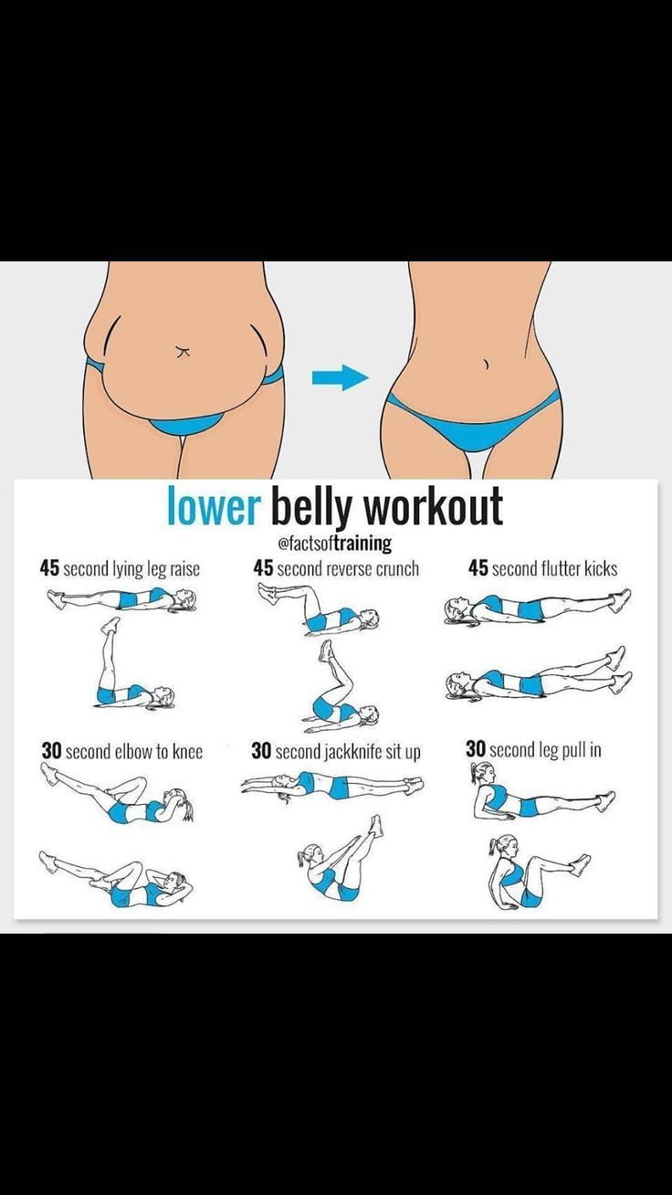 Lower belly workout. Do it anywhere.