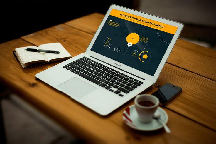 #Aktan souhaitait mettre en image ses #données et comprendre l'importance des #labs dans le développement de #jeunes #entreprises #innovantes. Cette #infographie personnalisée répond à une demande spécifique et permet à Aktan de #visualiser rapidement les points forts de ses données. #dataviz #infographic #webdesign #data