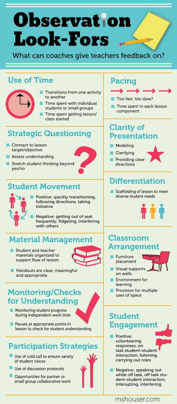 What to look for when you do a classroom observation.