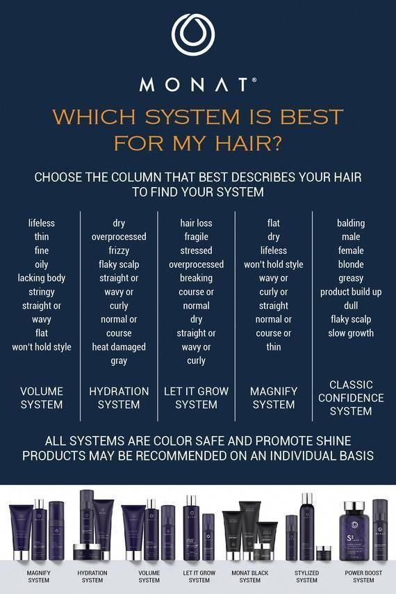Monat Which System Is Best For My Hair In 2020 Monat Monat Hair My Monat