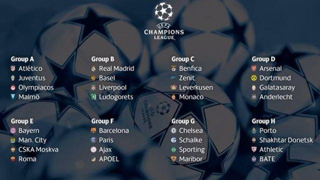 De grootste voetbalclubs in Europa