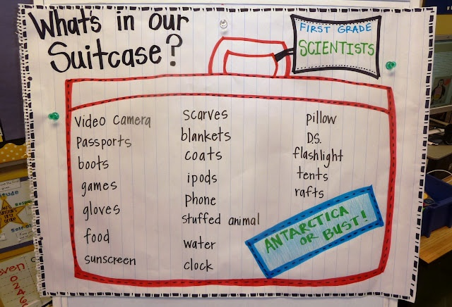 summative assessment for grade 2 Canada & the world unit- pack a suitcase for hot countries and for cold countries!