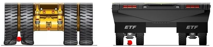 ETF Haul Trucks - Single versus Dual Tyres, Less tyre Damage with Single Tyres compared to Dual Tyre configuration. Also Shows the Big Difference in Tire Changes in Comparison, where as with Dual, to change the Inner you have to Remove the Outer Tire, but in the ETF that is NOT Required.
