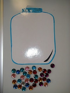 Gem Jar. This is a classroom management idea used to reward whole class behavior. Have a cut out of a jar taped to whiteboard. There are also a bunch of magnetic gems. When the class WOW's teacher-add a gem to the class jar. When other classes compliment behavior in the hallway, the cafeteria, or Related Arts-Add a gem. When the class fills the whole jar, Let them vote on their class reward. Extra Recess, Movie on Friday, Popcorn, etc