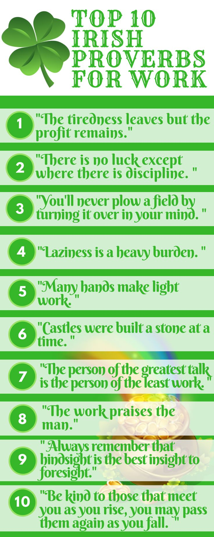 proverbial expressions Proverbs can also give you good example sentences which you can memorize and use as models for building your own sentences the most important english proverbs this is a list of some of the most important and well-known english proverbs.