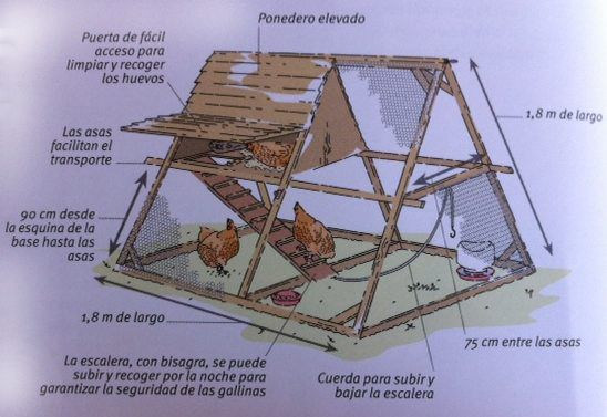 Construir un gallinero móvil para 2 o 3 gallinas | El Correo del Sol                                                                                                                                                                                 Más