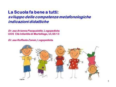 1 La Scuola fa bene a tutti: sviluppo delle competenze metafonologiche indicazioni didattiche Dr.ssa Arianna Pasqualotto, Logopedista UOS Età Infantile.