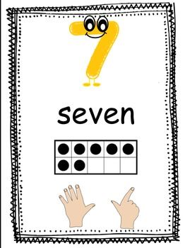 Here's a set of number posters from 0-10 with ten frame and finger representations.