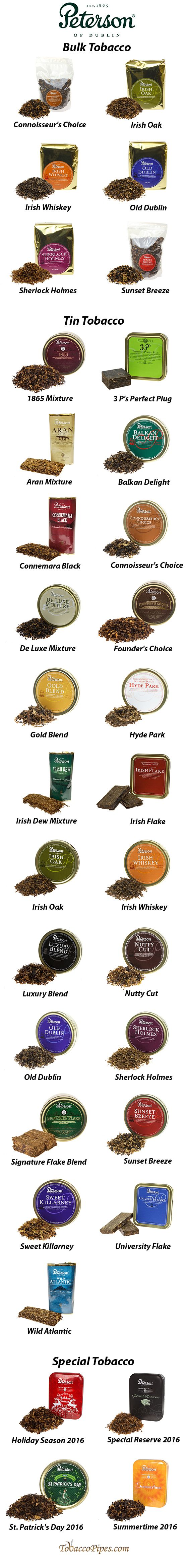Peterson Tobacco Blends