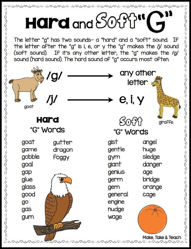 """Our little first graders will soon be introduced to the two sounds of """"c"""" and """"g"""". Those two consonants are a bit tricky as they make different sounds depending upon the letter that follows in the wor"""