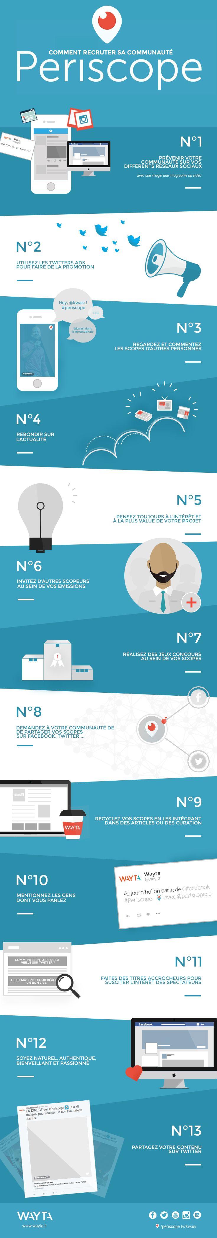 Comment construire une communauté sur Periscope ? Une infographie d'Emmanuel Chila.