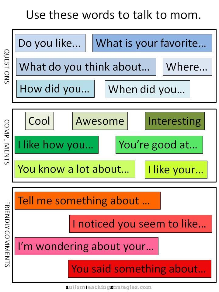 Worksheets Social Skills Worksheets Kids 1000 images about teaching social skills on pinterest to illustrated worksheets for kids with aspergers and other asds