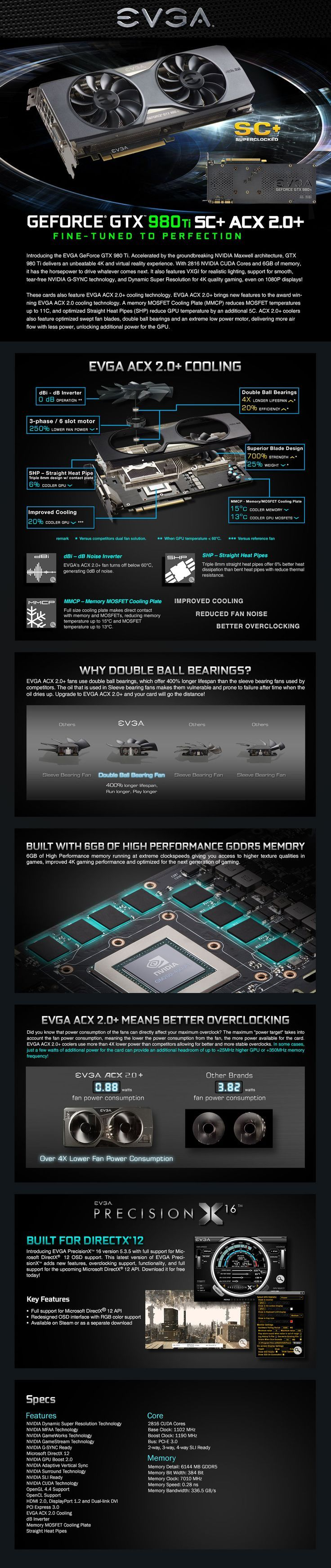 Drone Infographics EVGA Products EVGA GeForce GTX 980 Ti Superclocked ACX 2 0 06G P4