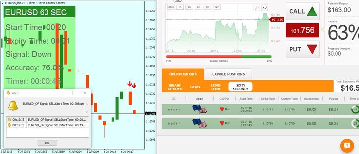 Binary options signals live stream