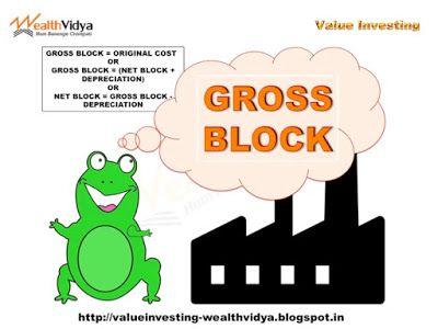 Value Investing: Gross Block (Fixed Assets) Slide