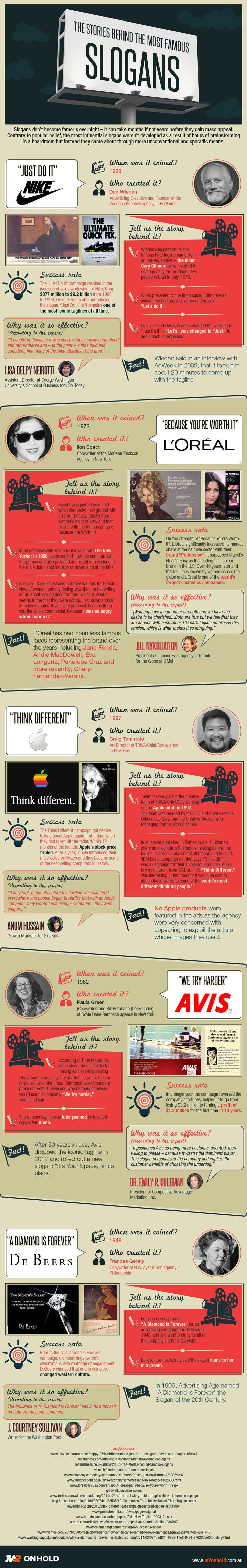 The Stories Behind The Most Famous Slogans #Infographic #Advertising #Slogans
