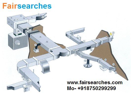 https://www.fairsearches.com/kanpur/ac-ducting-insulation-service.html
