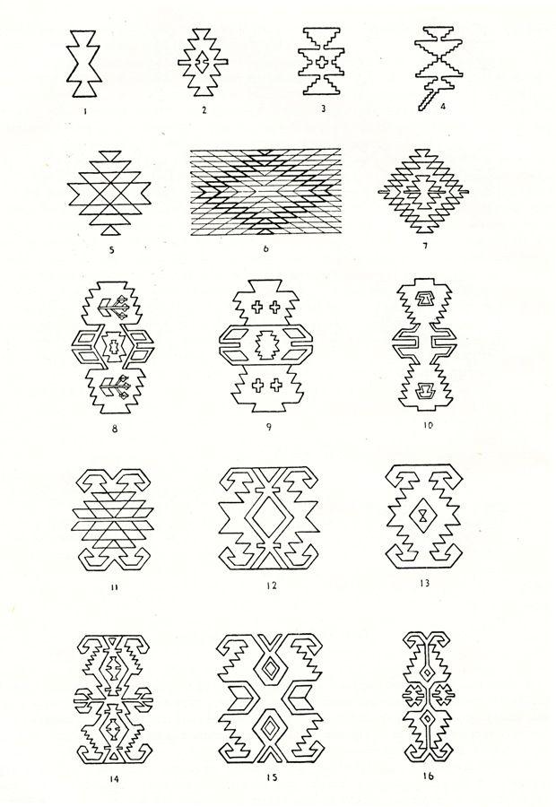 Symbols and ornamental motives in folk art of Moldova - Photo gallery