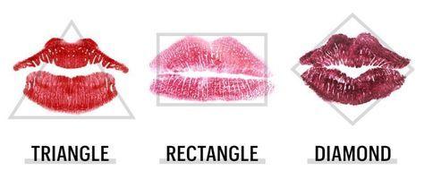 On emploie généralement les termes «grandes», «petites», «épaisses» et «minces» quand on décrit des lèvres. Mais nos petites moues sont beaucoup plus complexes que ça. En réalité, nos lèvres referment tellement de petits détails qu'on pourrait les «lire», comme la paume des mains.