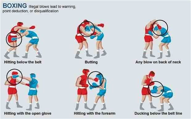 boxing mastery advanced technique tactics and The mastery of tactics in your training for boxing is accomplished through the right planning of the sparring sessions your mastery of boxing is determined by of your opponent fighting style the planing of the fight and his management depends on the different techniques and ways of fighting that you have in your arsenal.