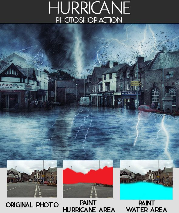 GraficAction | Hurricane Photoshop Action