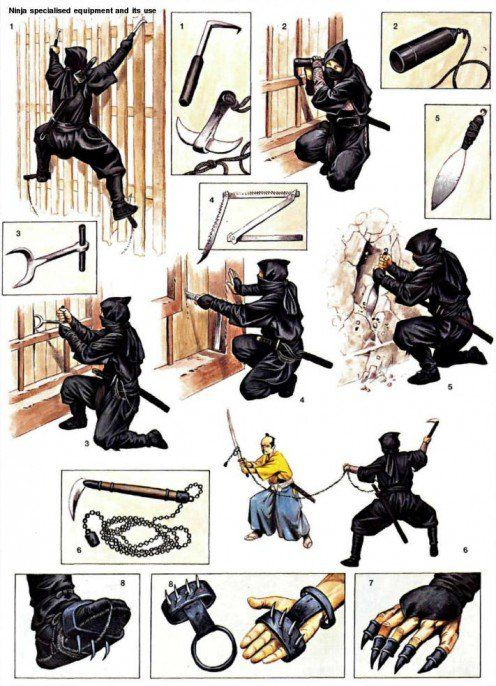 all ninja weapons names - Google Search