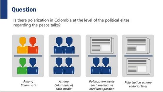 Polarización en Colombia: sana para el debate, mala para la paz