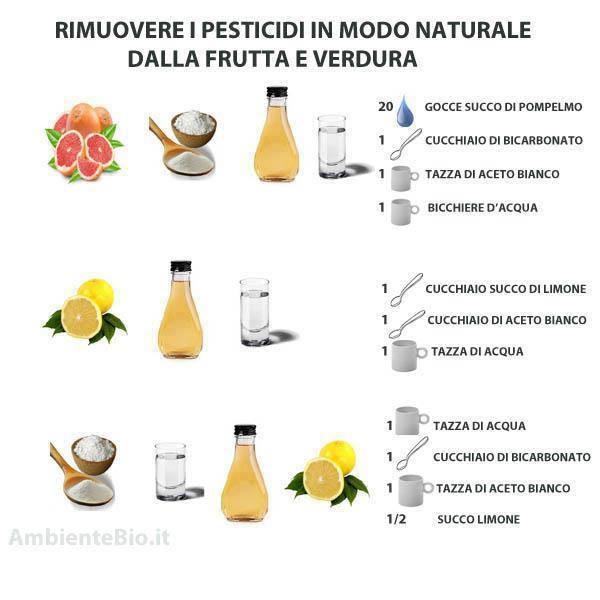 Rimuovere i pesticidi in modo naturale https://www.facebook.com/pages/Laltra-medicina/172480396117917?ref=hl