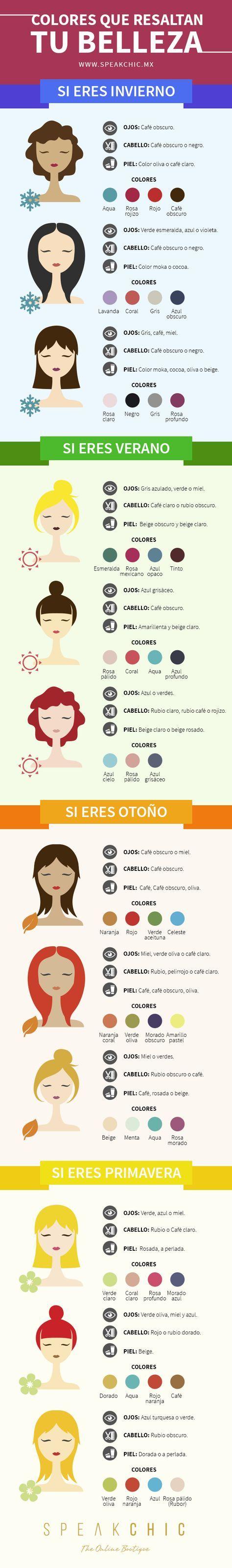 ¿Qué color de maquillaje te favorece? Aprende a aprovecharlo para verte increíble <3  infografía, maquillaje, makeup, colores, tonos, estaciones, piel, cabello, pelo, combinación